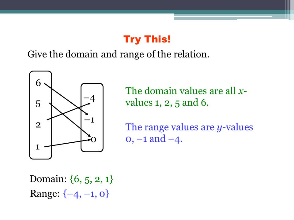 Try This.Give the domain and range of the relation.