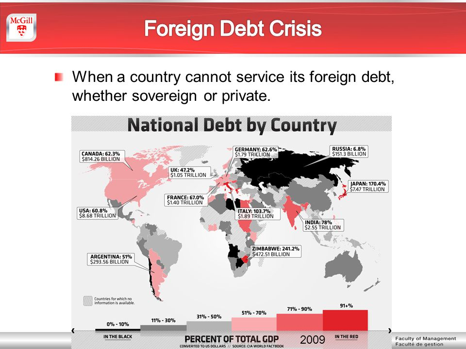1982-84: Most of the rapidly growing emerging market economies could not make their foreign debt service payments, causing major foreign debt defaults and bank loan write-offs, loan restructuring, and foreign debt swaps.