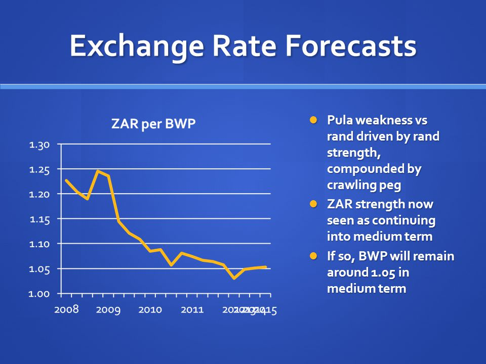 Exchange Rate Forecasts Pula weakness vs rand driven by rand strength, compounded by crawling peg ZAR strength now seen as continuing into medium term If so, BWP will remain around 1.05 in medium term