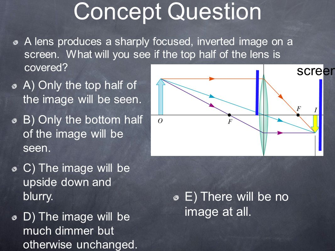 Concept Question A lens produces a sharply focused, inverted image on a screen.