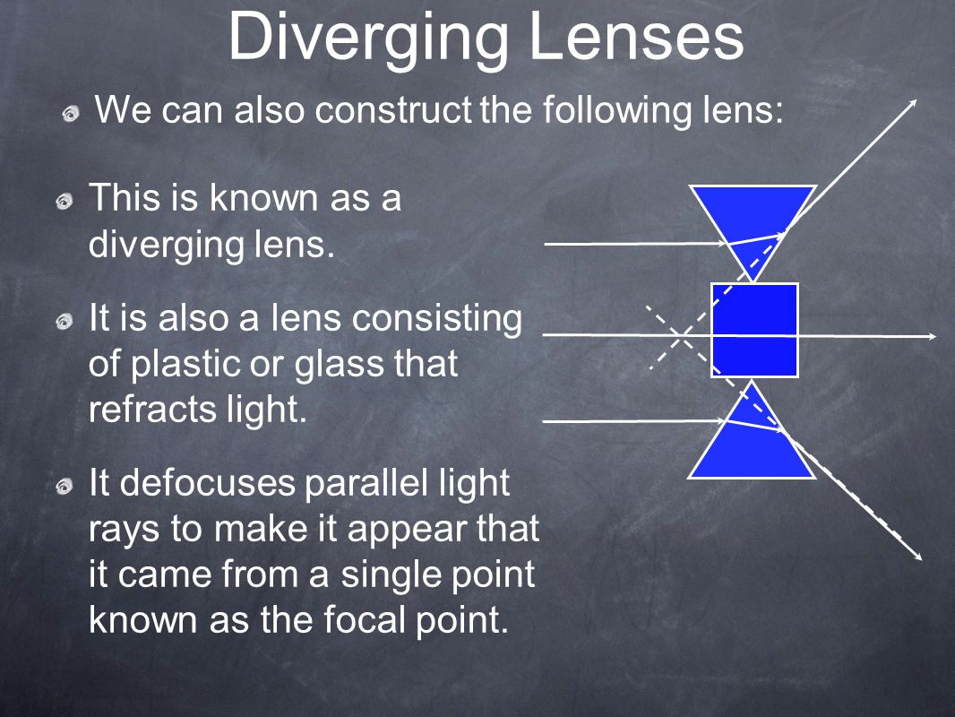 Diverging Lenses We can also construct the following lens: This is known as a diverging lens.