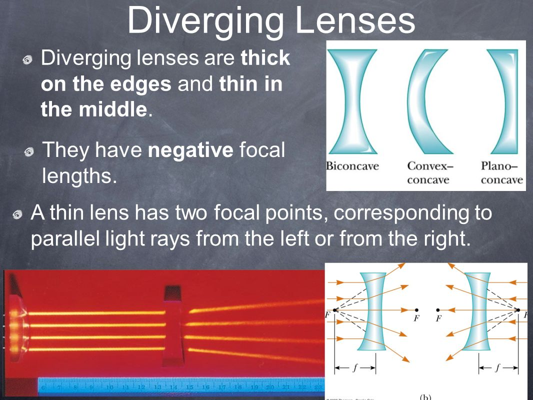Diverging Lenses Diverging lenses are thick on the edges and thin in the middle.
