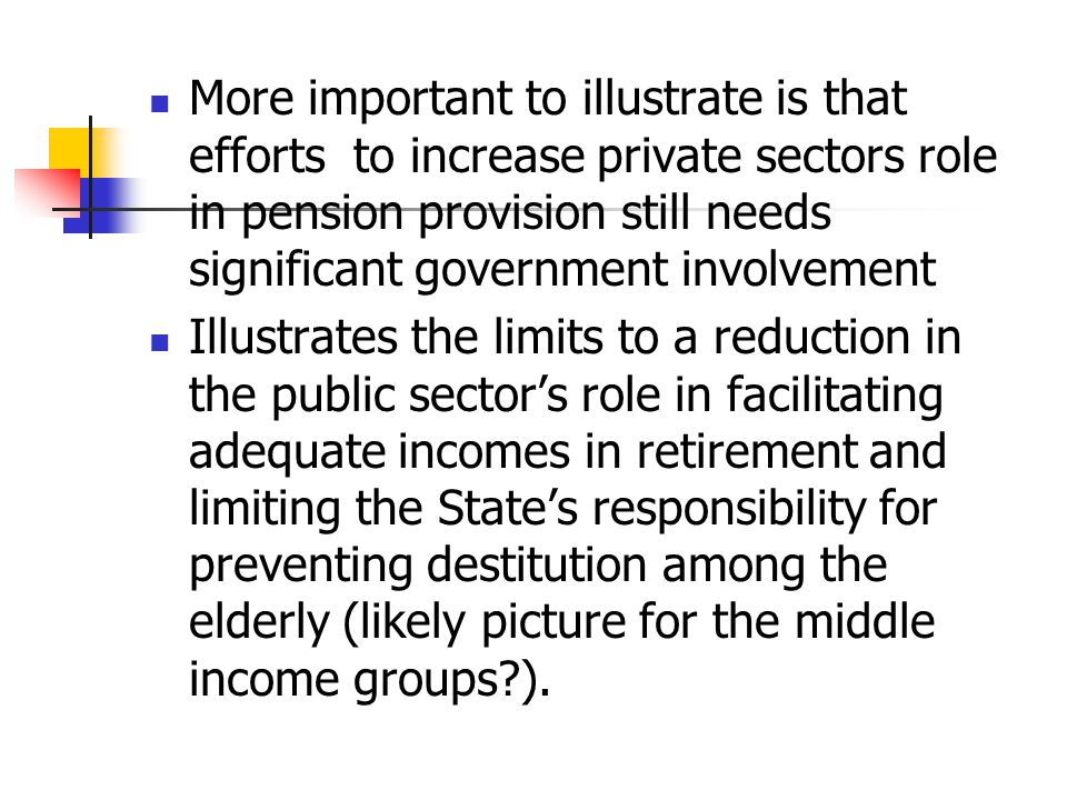More important to illustrate is that efforts to increase private sectors role in pension provision still needs significant government involvement Illustrates the limits to a reduction in the public sector's role in facilitating adequate incomes in retirement and limiting the State's responsibility for preventing destitution among the elderly (likely picture for the middle income groups?).