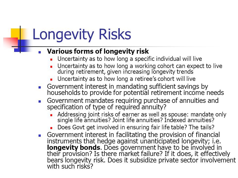 Longevity Risks Various forms of longevity risk Uncertainty as to how long a specific individual will live Uncertainty as to how long a working cohort can expect to live during retirement, given increasing longevity trends Uncertainty as to how long a retiree's cohort will live Government interest in mandating sufficient savings by households to provide for potential retirement income needs Government mandates requiring purchase of annuities and specification of type of required annuity.