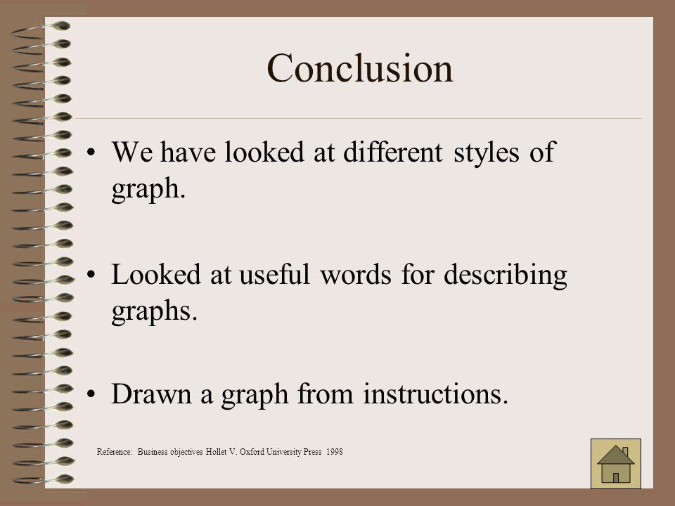 The correct graph