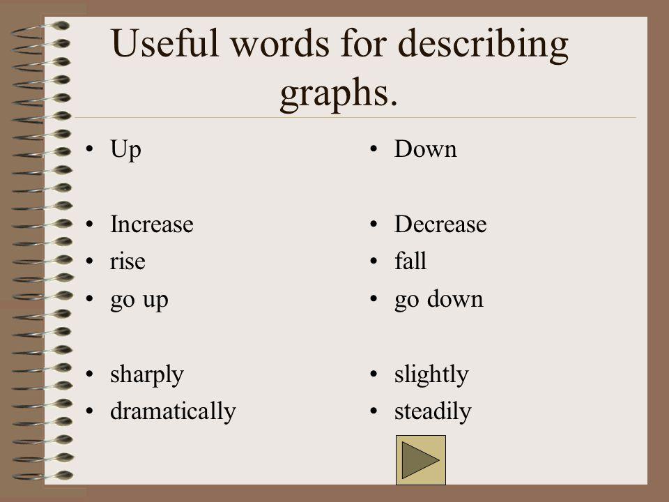 Useful words for describing graphs.