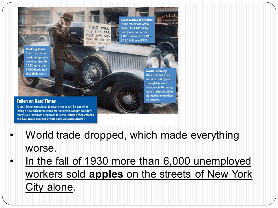 World trade dropped, which made everything worse. In the fall of 1930 more than 6,000 unemployed workers sold apples on the streets of New York City a