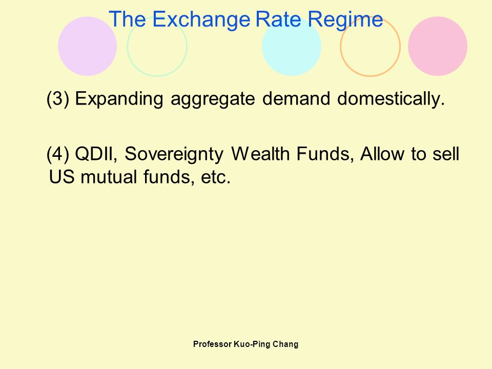 Professor Kuo-Ping Chang The Exchange Rate Regime (3) Expanding aggregate demand domestically. (4) QDII, Sovereignty Wealth Funds, Allow to sell US mu