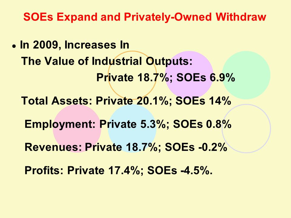 SOEs Expand and Privately-Owned Withdraw ● In 2009, Increases In The Value of Industrial Outputs: Private 18.7%; SOEs 6.9% Total Assets: Private 20.1%; SOEs 14% Employment: Private 5.3%; SOEs 0.8% Revenues: Private 18.7%; SOEs -0.2% Profits: Private 17.4%; SOEs -4.5%.
