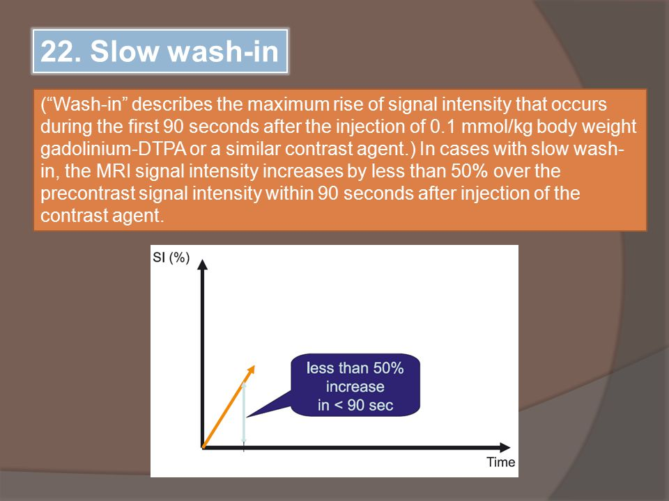 """22. Slow wash-in (""""Wash-in"""" describes the maximum rise of signal intensity that occurs during the first 90 seconds after the injection of 0.1 mmol/kg"""