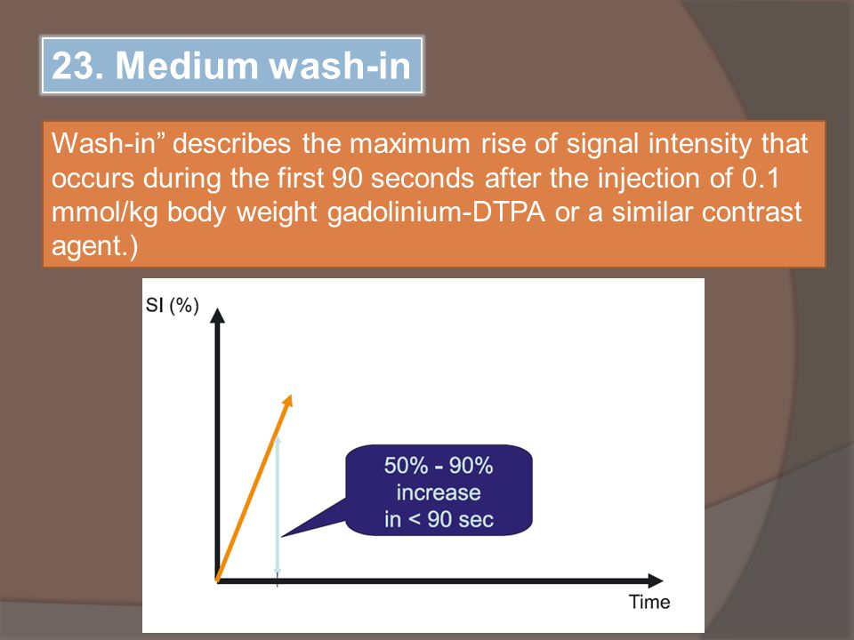 """23. Medium wash-in Wash-in"""" describes the maximum rise of signal intensity that occurs during the first 90 seconds after the injection of 0.1 mmol/kg"""