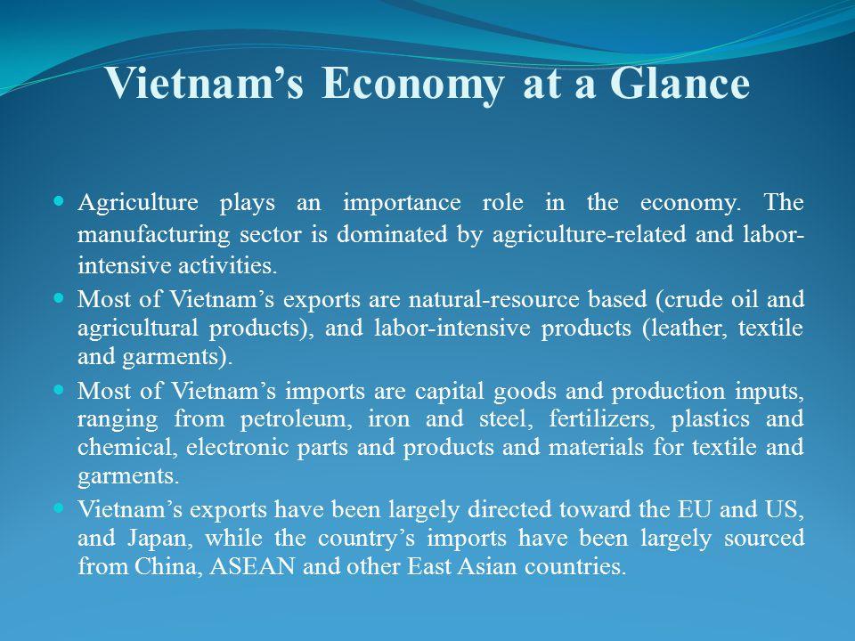 Vietnam's Economy at a Glance