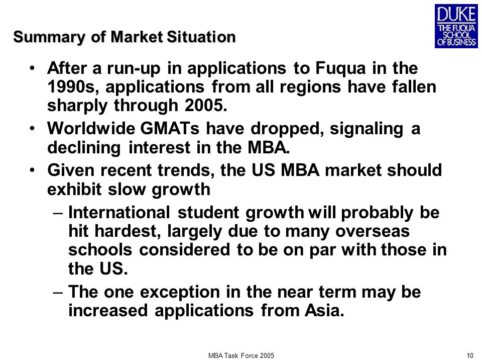 MBA Task Force 200510 Summary of Market Situation After a run-up in applications to Fuqua in the 1990s, applications from all regions have fallen sharply through 2005.