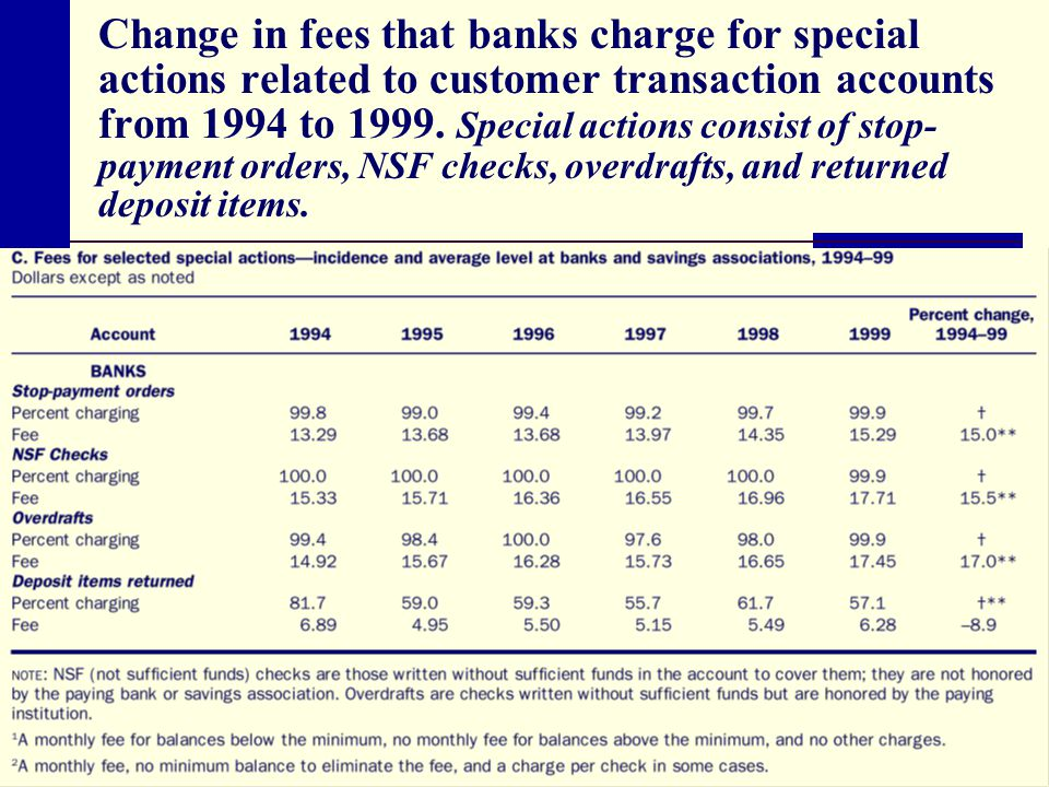 Change in fees that banks charge for special actions related to customer transaction accounts from 1994 to 1999. Special actions consist of stop- paym