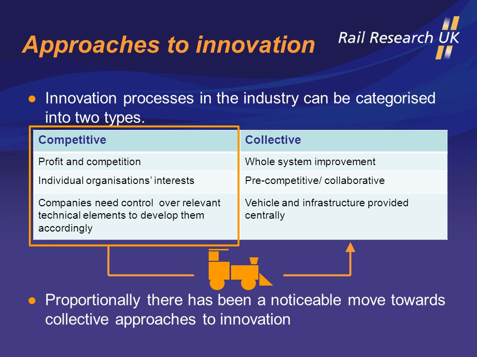 Approaches to innovation ●Innovation processes in the industry can be categorised into two types.