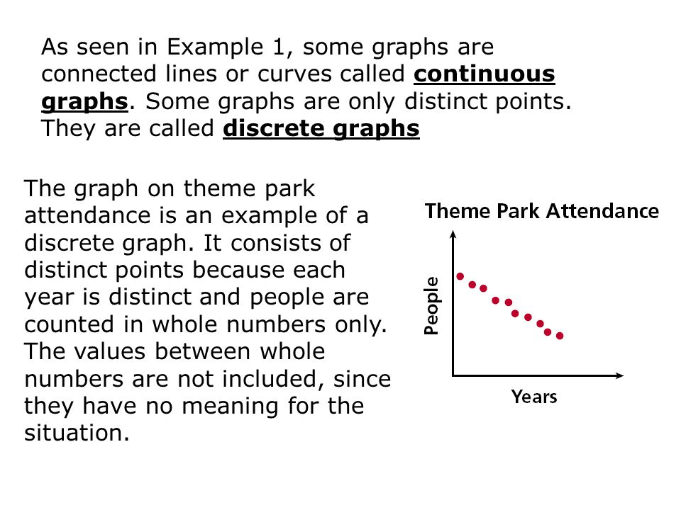 As seen in Example 1, some graphs are connected lines or curves called continuous graphs. Some graphs are only distinct points. They are called discre