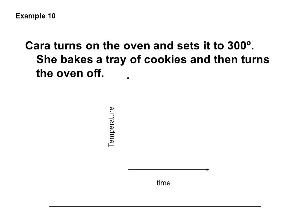 Cara turns on the oven and sets it to 300º. She bakes a tray of cookies and then turns the oven off. Temperature time Example 10