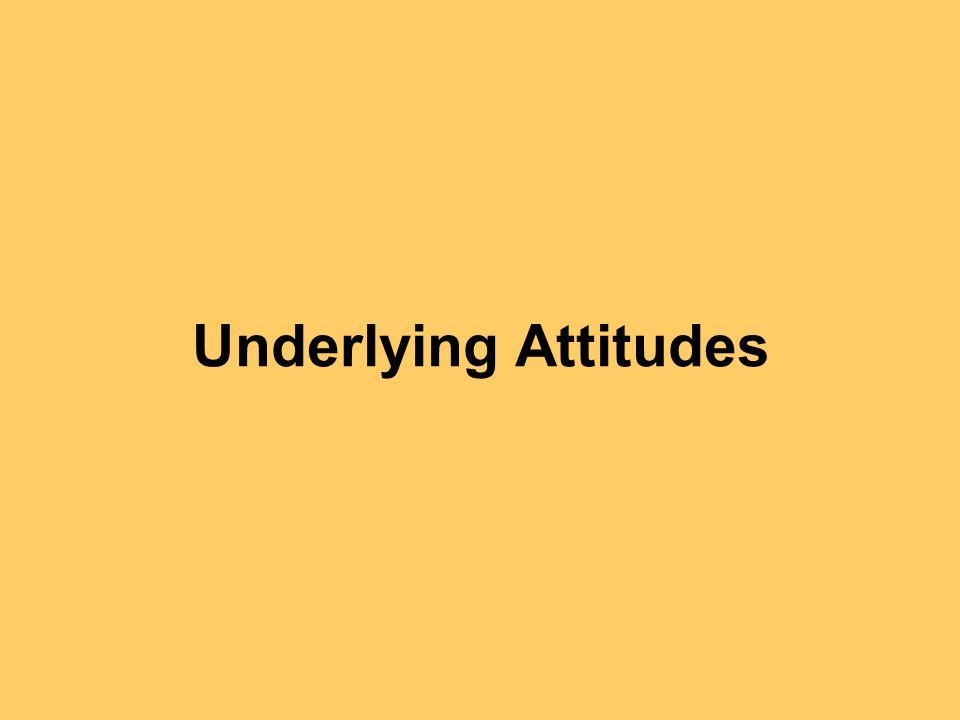 Underlying Attitudes