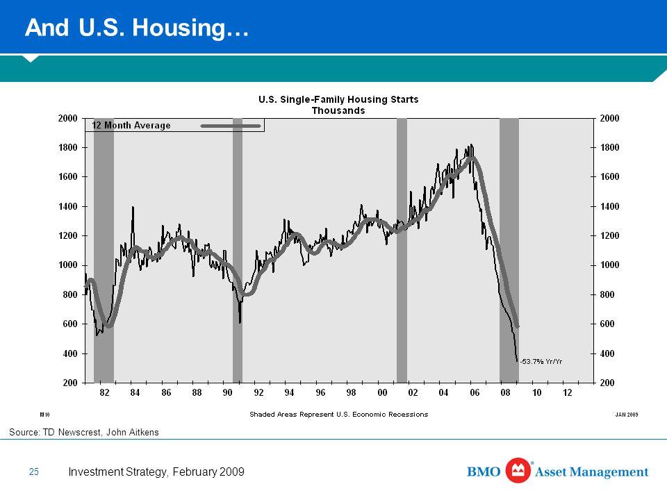 Investment Strategy, February 2009 25 And U.S. Housing… Source: TD Newscrest, John Aitkens