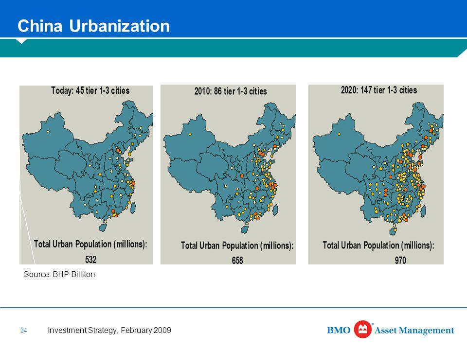 Investment Strategy, February 2009 34 China Urbanization Source: BHP Billiton