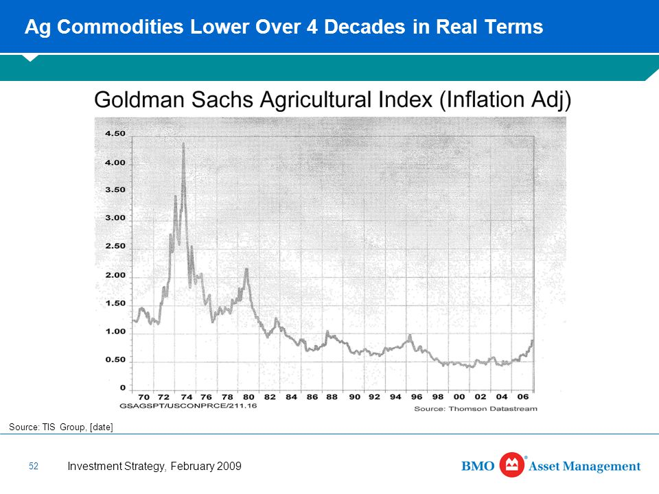 Investment Strategy, February 2009 52 Ag Commodities Lower Over 4 Decades in Real Terms Source: TIS Group, [date]