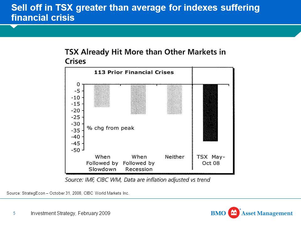 Investment Strategy, February 2009 56 But Gold Stocks Massively Underperformed Source: TD Newscrest, John Aitkens