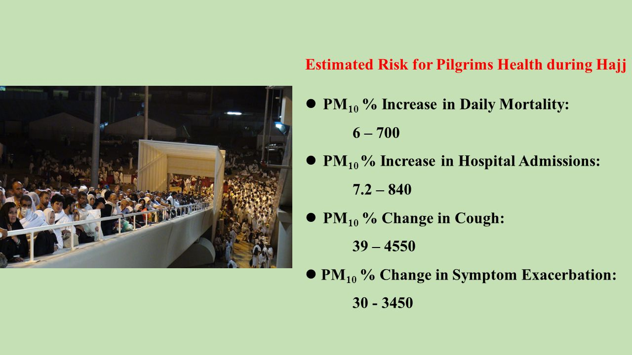 PM 10 % Increase in Daily Mortality: 6 – 700 PM 10 % Increase in Hospital Admissions: 7.2 – 840 PM 10 % Change in Cough: 39 – 4550 PM 10 % Change in Symptom Exacerbation: 30 - 3450 Estimated Risk for Pilgrims Health during Hajj