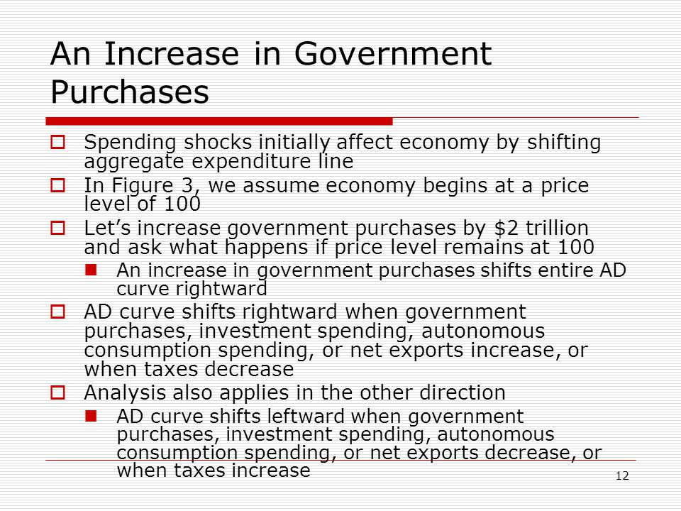 12 An Increase in Government Purchases  Spending shocks initially affect economy by shifting aggregate expenditure line  In Figure 3, we assume econ
