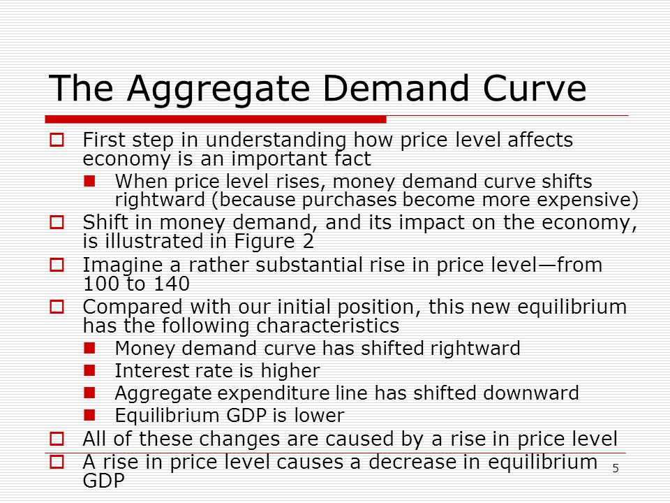 46 Figure 11: Long-Run Adjustment After A Negative Demand Shock Price Level Real GDP P2P2 AS 1 P1P1 P3P3 Y FE Y2Y2 AS 2 AD 2 AD 1 E M N