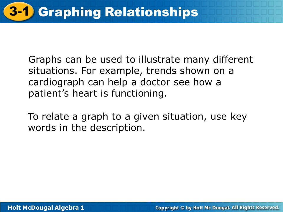 Holt McDougal Algebra 1 3-1 Graphing Relationships Sketch a graph for the situation.