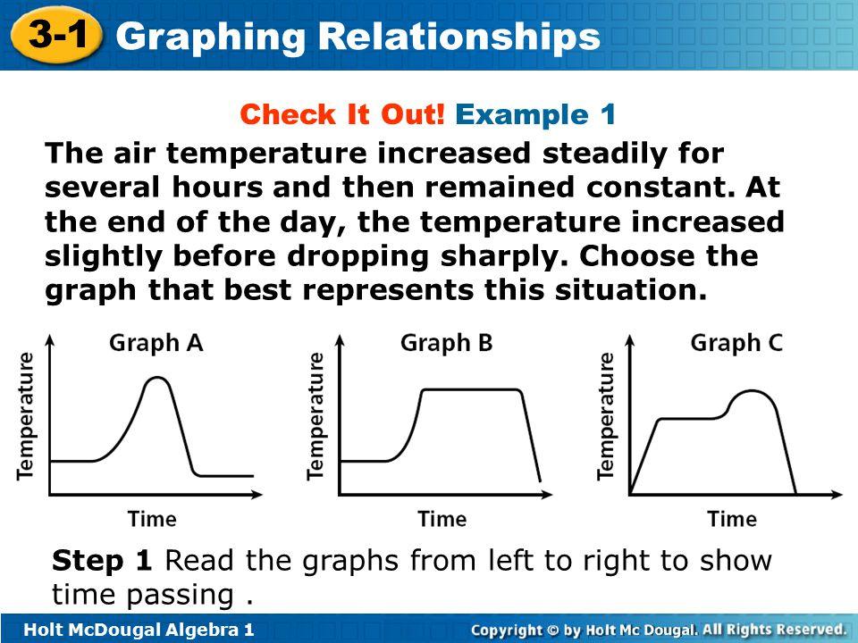 Holt McDougal Algebra 1 3-1 Graphing Relationships Lesson Quiz: Part I 1.