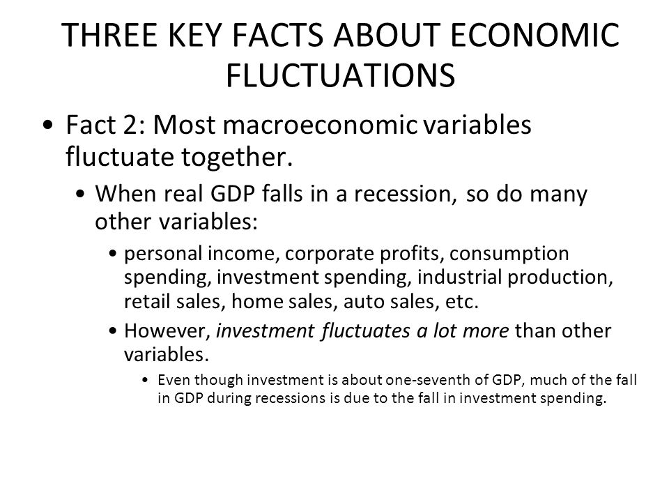 Three Key Facts About Economic Fluctuations Fact 2: Most macroeconomic variables fluctuate together -- business investment is especially volatile