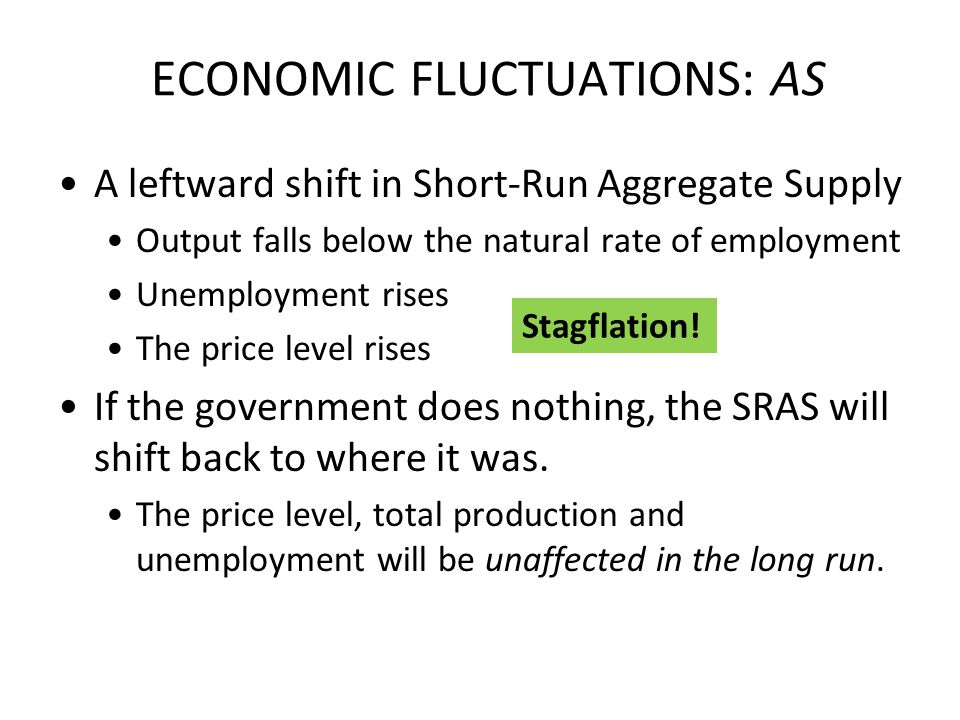 Figure 10 An Adverse Shift in Aggregate Supply Quantity of Output Price Level 0 Aggregate demand 3....
