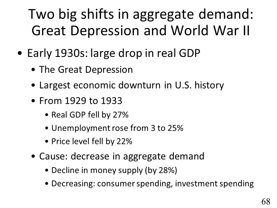 Two big shifts in aggregate demand: Great Depression and World War II Early 1940s: large increase in real GDP Economic boom World War II More resources to the military Government purchases increased Aggregate demand – increased 1939 - 1944 Doubled the economy's production of goods and services 20% increase in the price level Unemployment fell from 17 to 1% 69