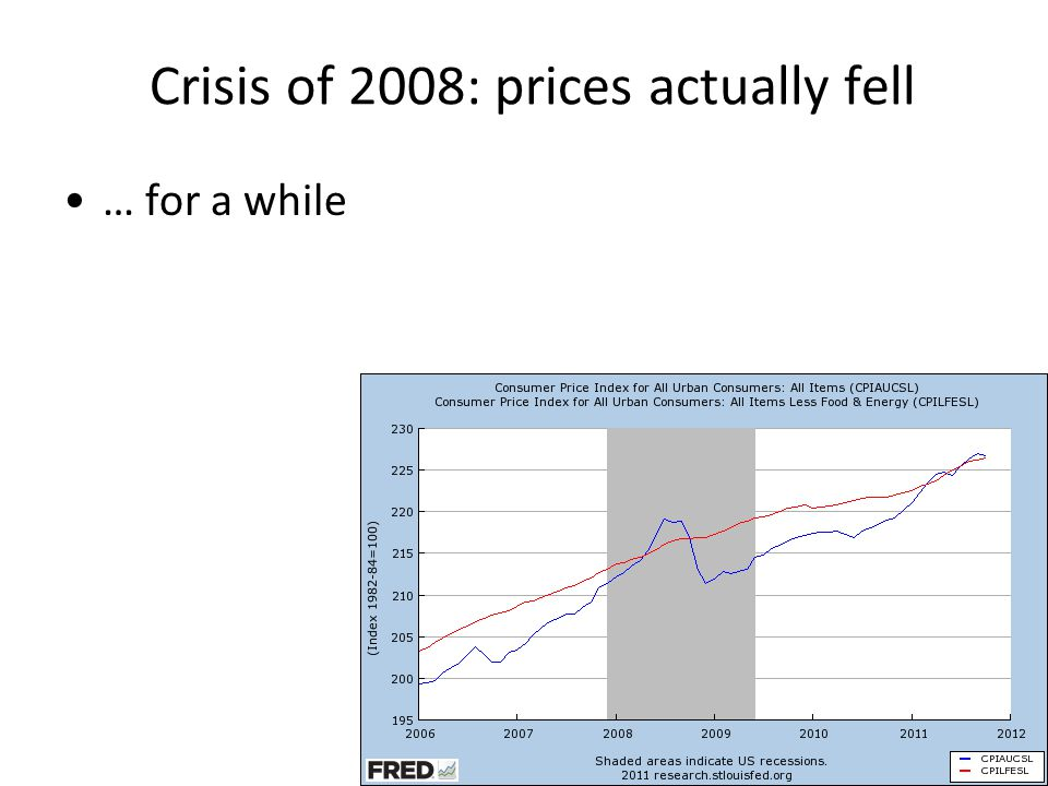 Crisis of 2008: no inflation We had deflation, for a while