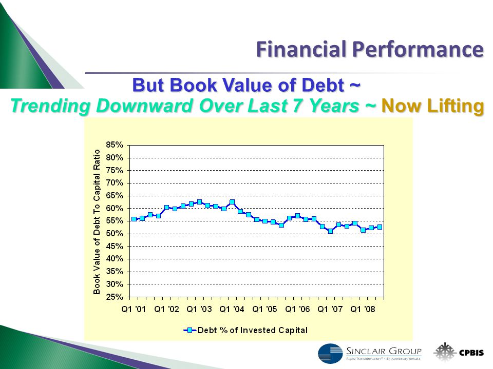 Financial Performance But Book Value of Debt ~ Trending Downward Over Last 7 Years ~ Now Lifting
