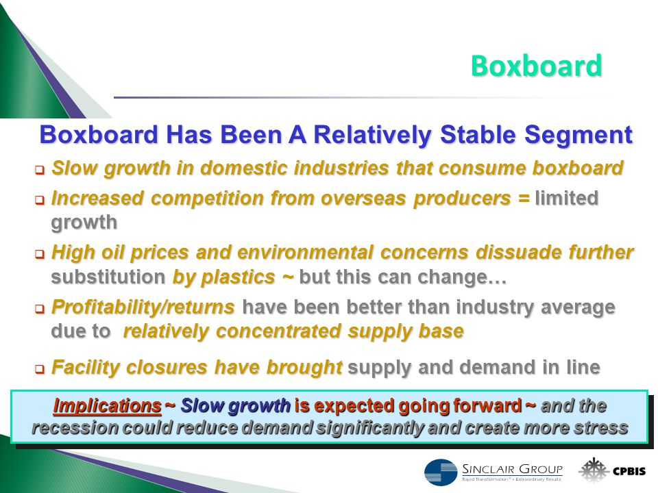 Boxboard Has Been A Relatively Stable Segment  Slow growth in domestic industries that consume boxboard  Increased competition from overseas produce