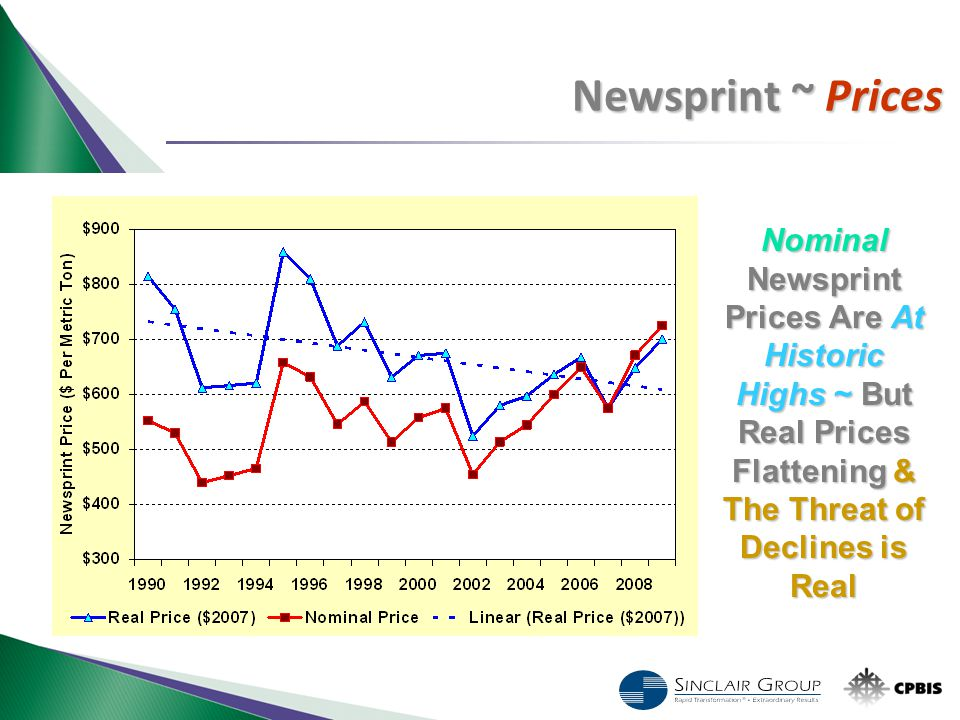 Nominal Newsprint Prices Are At Historic Highs ~ But Real Prices Flattening & The Threat of Declines is Real Newsprint ~ Prices