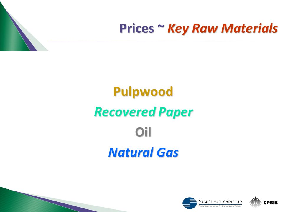 Prices ~ Key Raw Materials Pulpwood Recovered Paper Oil Natural Gas