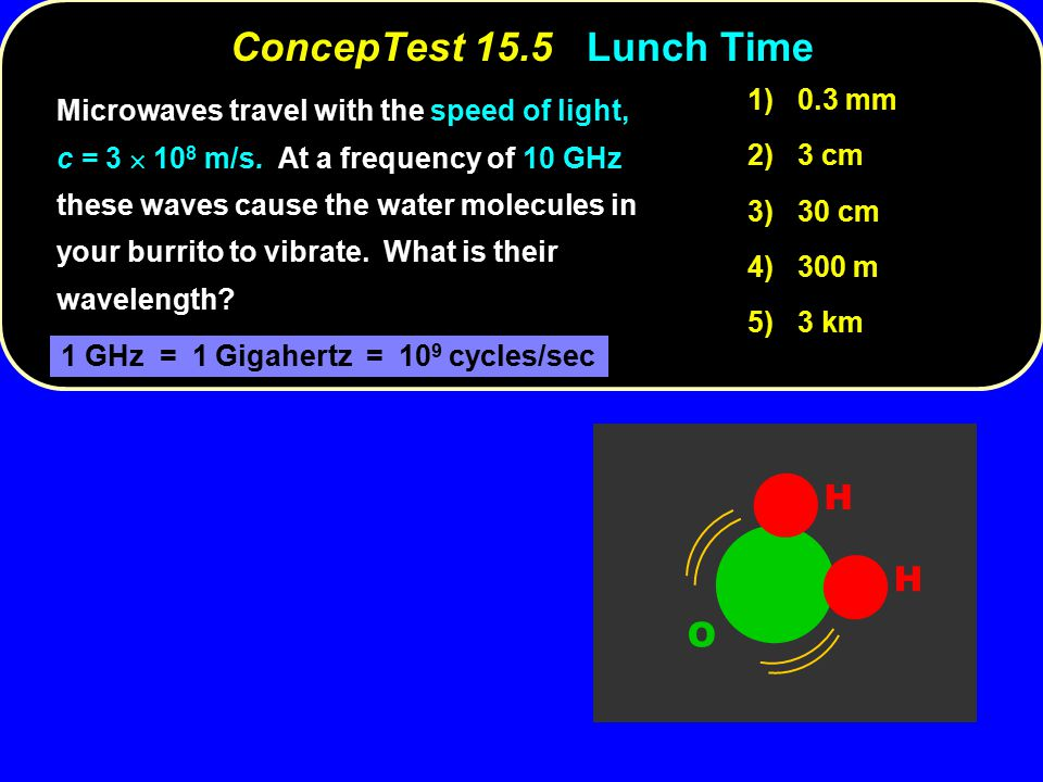 ConcepTest 15.5Lunch Time ConcepTest 15.5 Lunch Time 1) 0.3 mm 2) 3 cm 3) 30 cm 4) 300 m 5) 3 km Microwaves travel with the speed of light, c = 3  10 8 m/s.