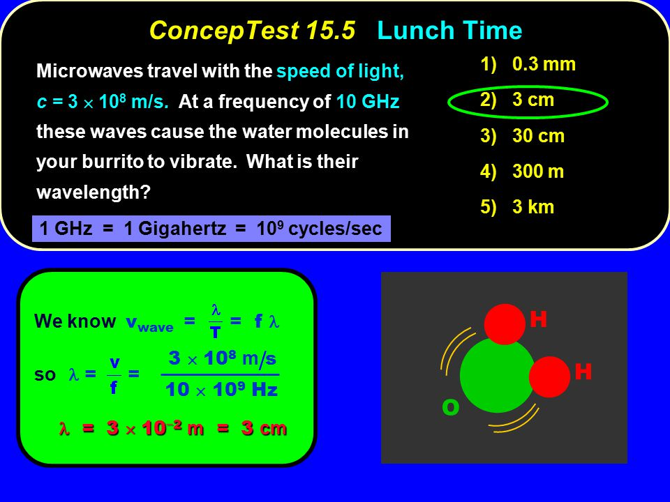 ConcepTest 15.5Lunch Time ConcepTest 15.5 Lunch Time We know v wave =  = f so = = = 3  10 − 2 m = 3 cm = 3  10 − 2 m = 3 cm 3  10 8 m s 10  10 9 Hz 1) 0.3 mm 2) 3 cm 3) 30 cm 4) 300 m 5) 3 km Microwaves travel with the speed of light, c = 3  10 8 m/s.
