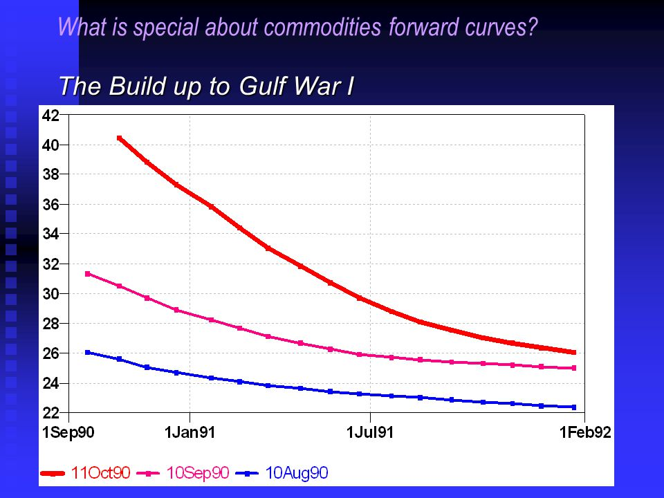 The Build up to Gulf War I What is special about commodities forward curves