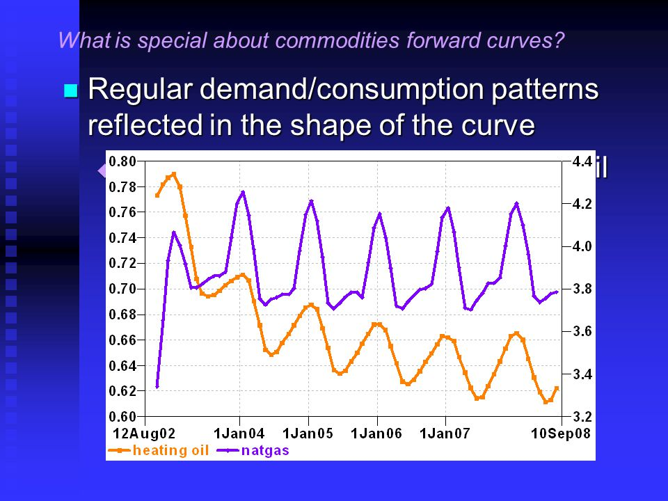 Regular demand/consumption patterns reflected in the shape of the curve Regular demand/consumption patterns reflected in the shape of the curve  Seasonality in natural gas, heating oil What is special about commodities forward curves