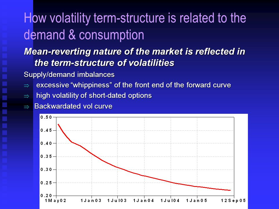How volatility term-structure is related to the demand & consumption Mean-reverting nature of the market is reflected in the term-structure of volatilities Supply/demand imbalances  excessive whippiness of the front end of the forward curve  high volatility of short-dated options  Backwardated vol curve