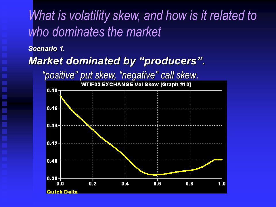 What is volatility skew, and how is it related to who dominates the market Scenario 1.