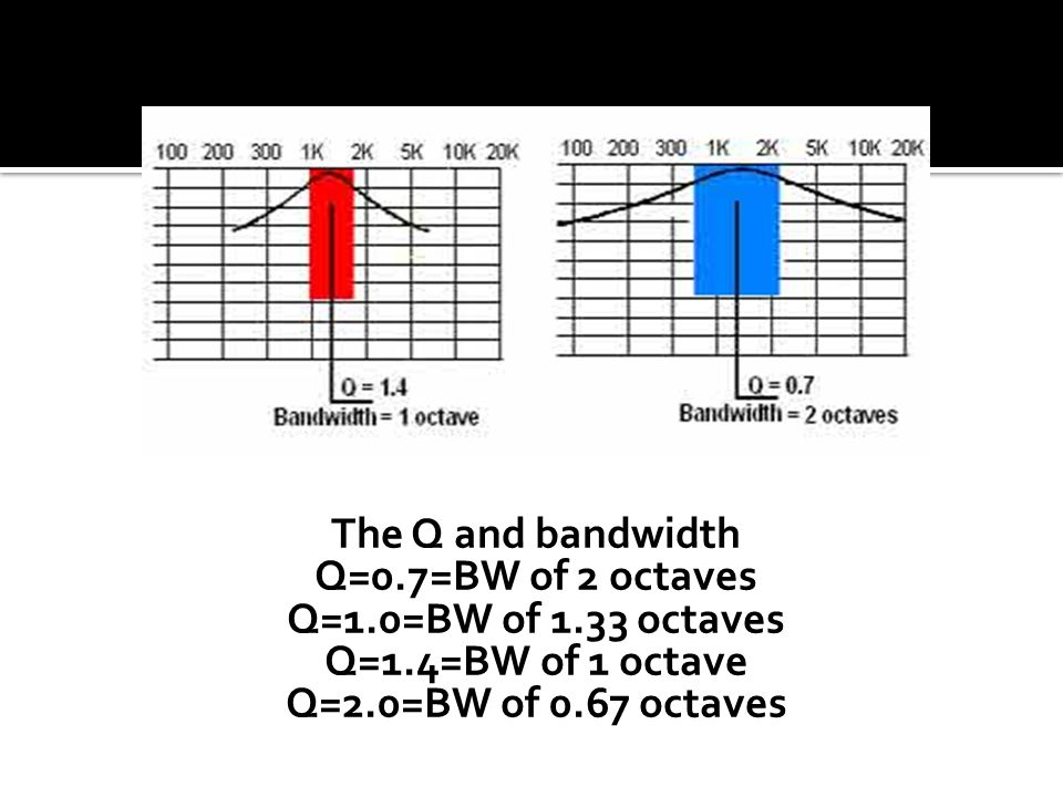 Tonal enhancement  Parametric equalization is most often used to enhance frequencies which are not speaking well on a specific instrument.