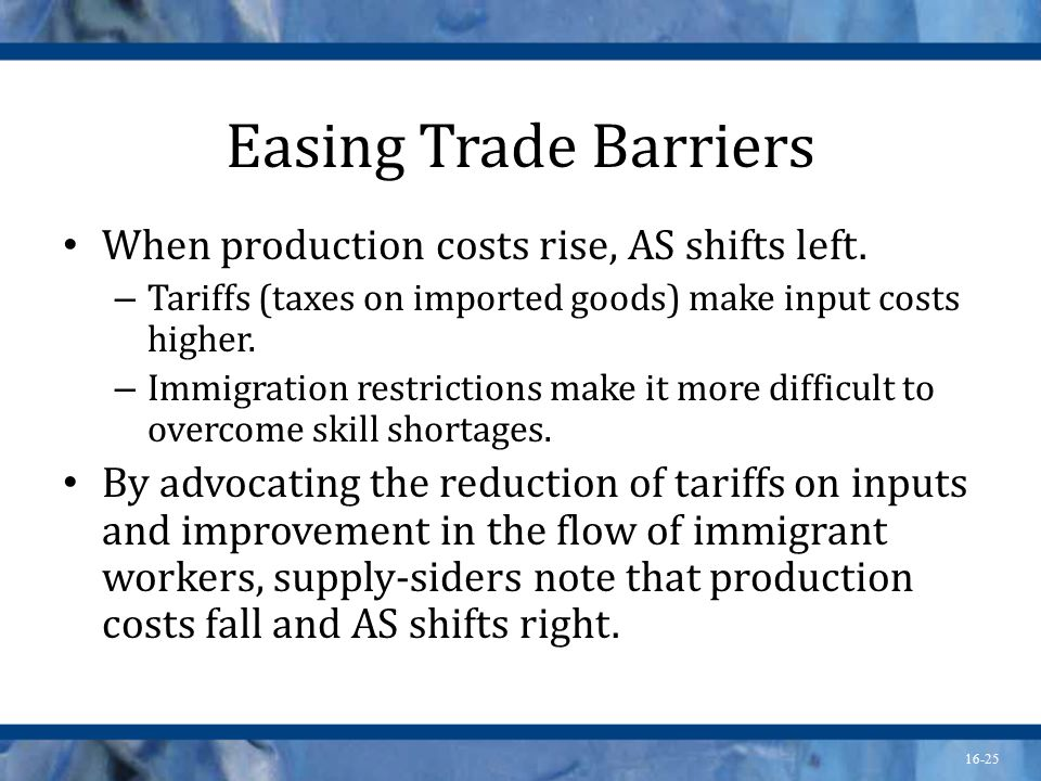 16-25 Easing Trade Barriers When production costs rise, AS shifts left.