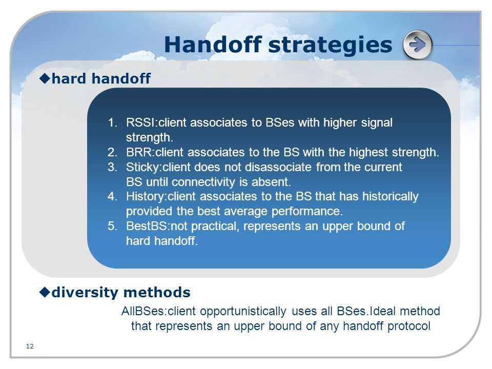 12  hard handoff 1.RSSI:client associates to BSes with higher signal strength.