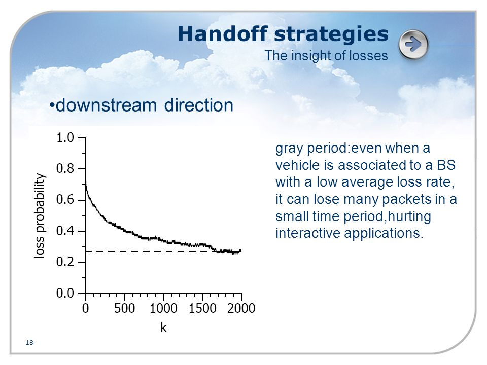 18 downstream direction gray period:even when a vehicle is associated to a BS with a low average loss rate, it can lose many packets in a small time period,hurting interactive applications.