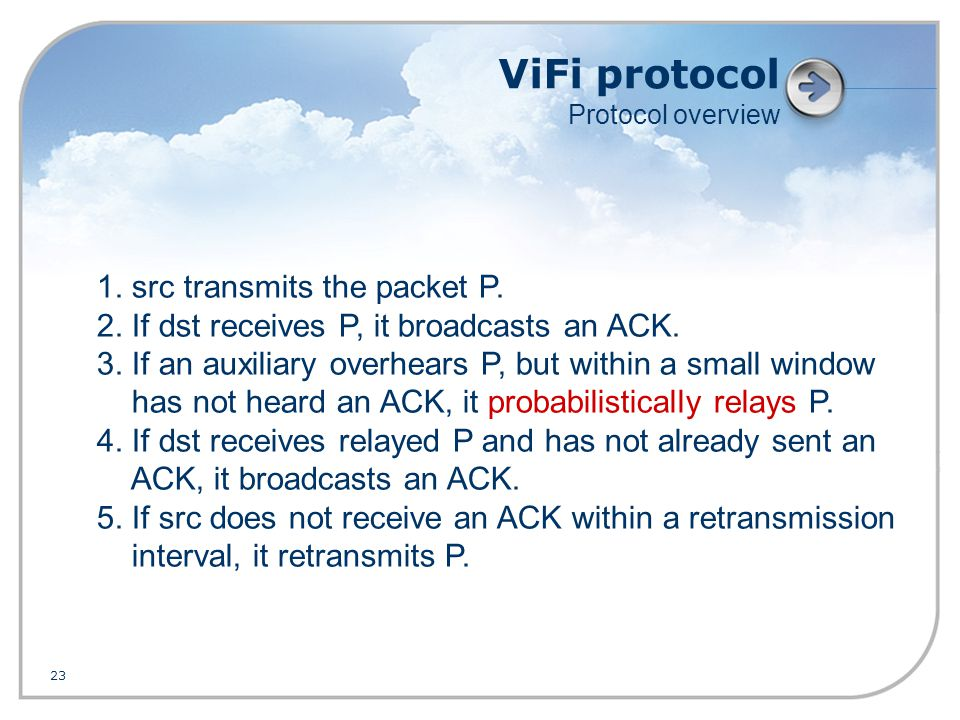 23 1. src transmits the packet P. 2. If dst receives P, it broadcasts an ACK.